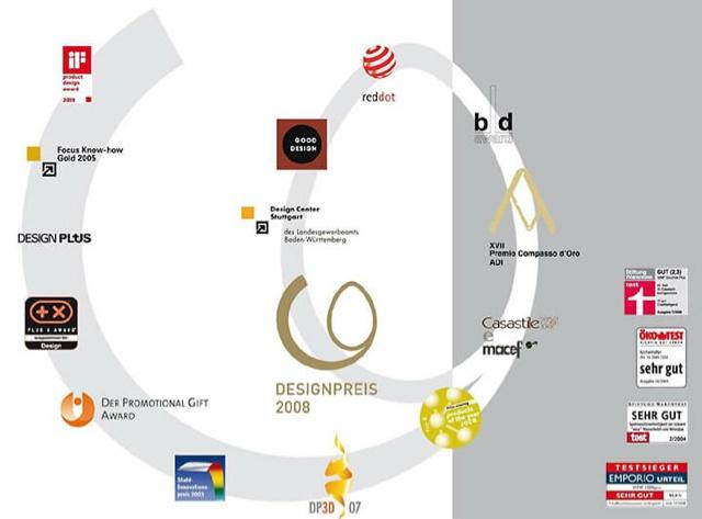 WMF Tasarım – Bir çok ödülün sahibi
